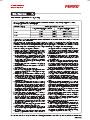 Certificat de garantie pentru Țevi multistrat PEX-AL-PEX 16x2mm
